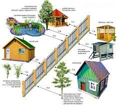 Что можно строить на дачном участке, а что нельзя. Заборы