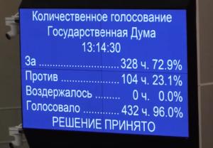 Госдума поддержала законопроект о народных инспекторах на дорогах