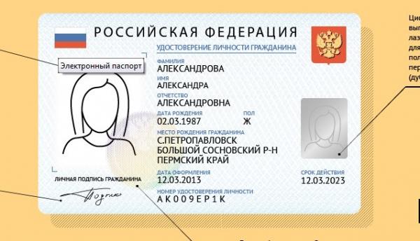 Когда введут электронные паспорта и что это такое