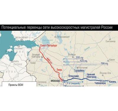 Когда планируется начать и закончить скоростную магистраль ВСМ Москва — Санкт-Петербург